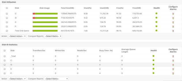 monitor-disk-utilization-details.png