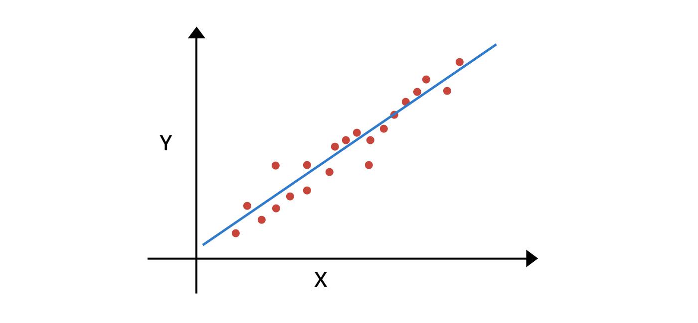 RPCA diagram
