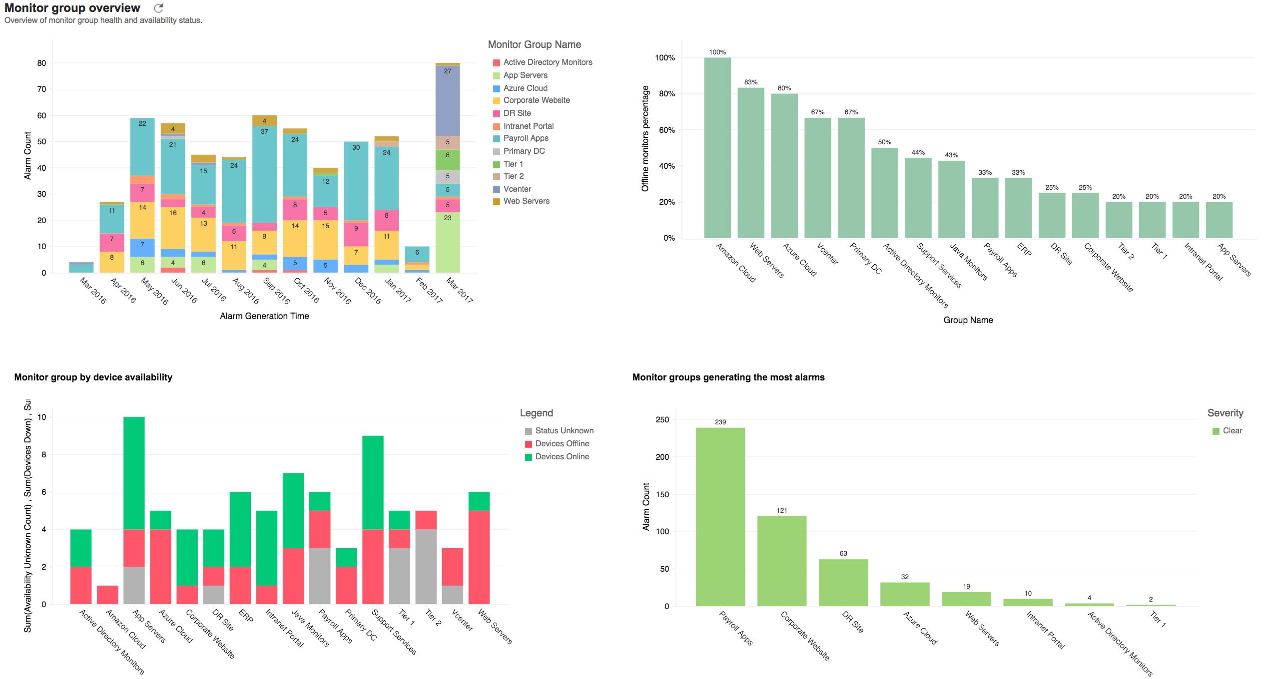 Analytics Plus
